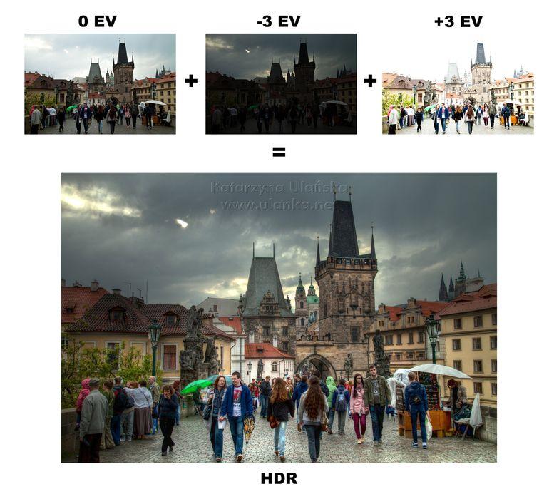 Warsztaty fotograficzne - Ulanka.net